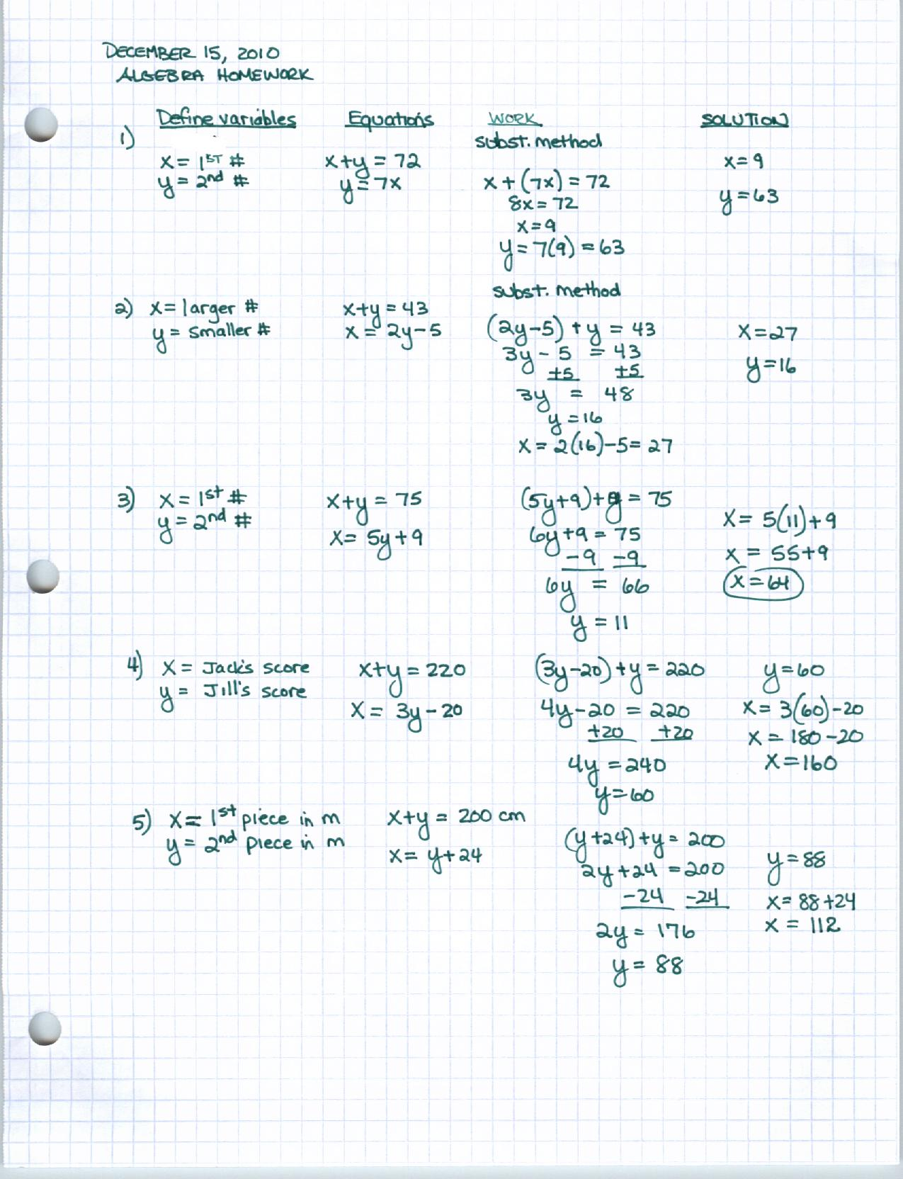 The CLEP Algebra exam includes questions on: